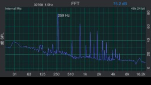 Main 259 Hz.